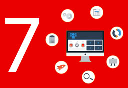 7 элементов успешного сайта