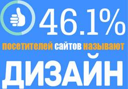 Создание сайтов Одесса Дизайн веб-сайта формирует доверие