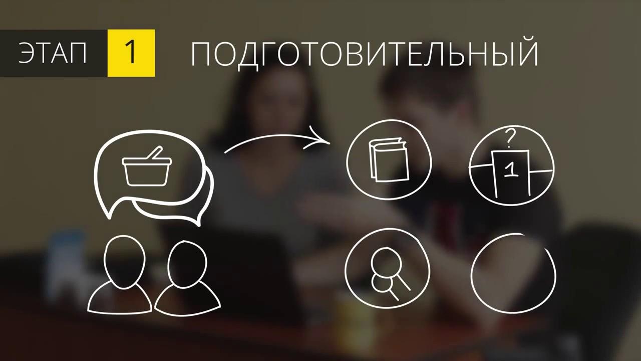 Создание интернет-магазина Основные этапы разработки