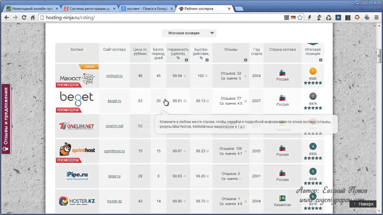 Создание сайтов Создание сайта с нуля Как заказать хостинг Вебинары