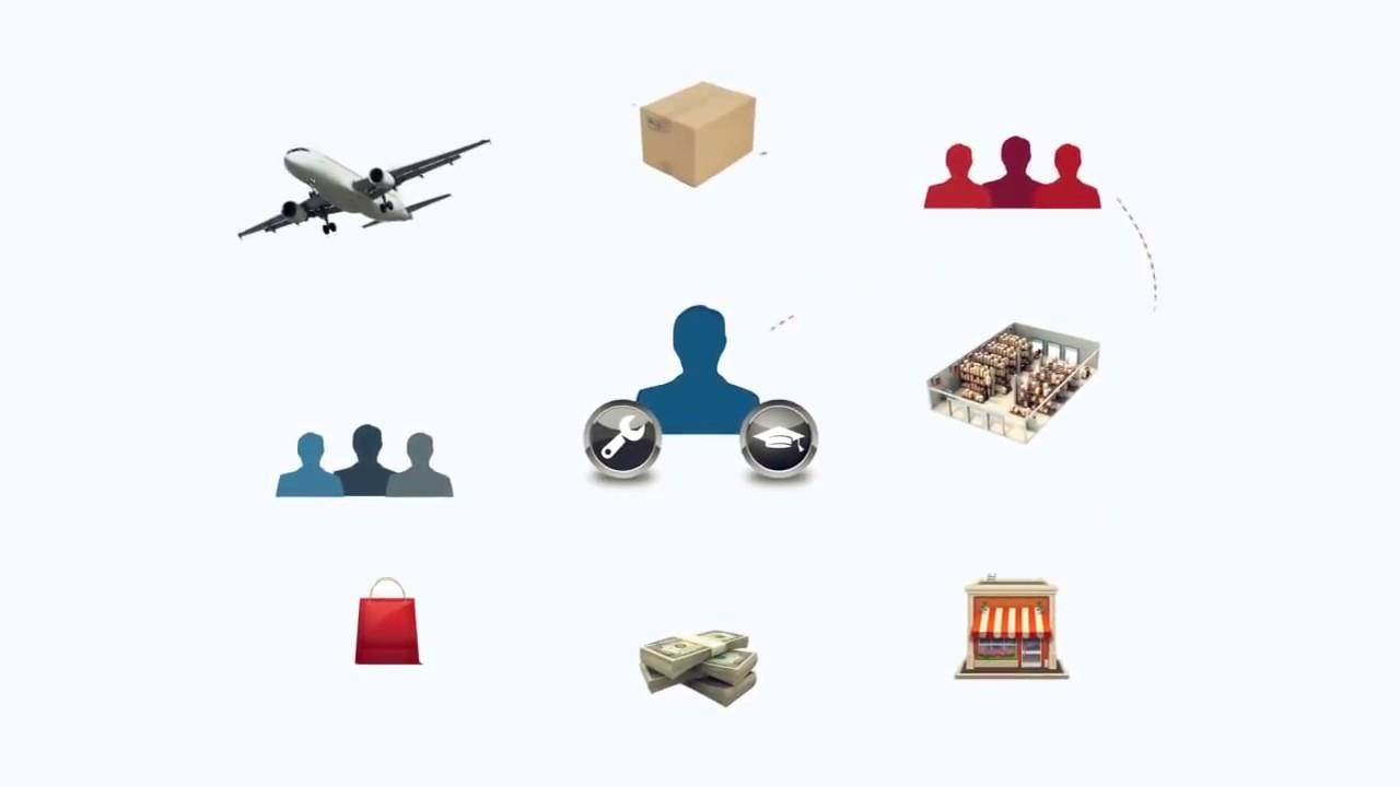 Создание сайтов Создание сайтов: Как открыть интернет магазин - платформа для создания интернет магазинов