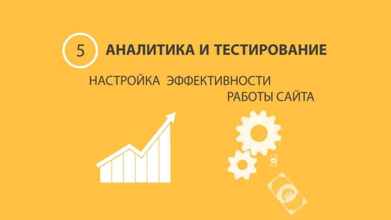 Создание сайтов Белгород Заказать сайт в Белгороде Веб студия Эклиптика
