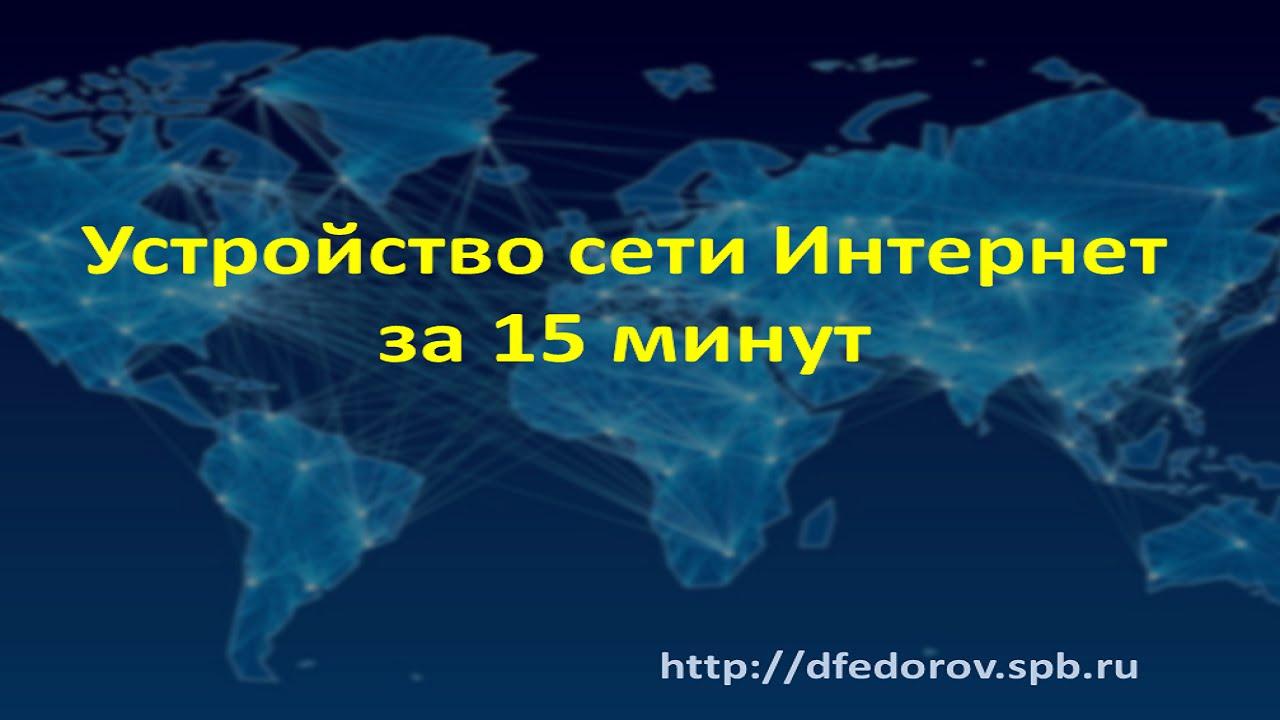 Создание сайтов Создание сайтов: Устройство сети Интернет за минут