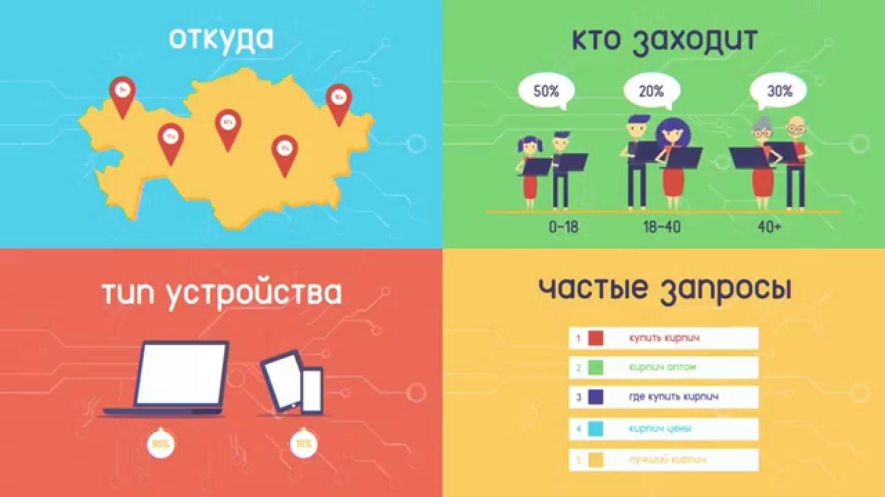 Создание сайтов Создание и продвижение сайтов в Астане