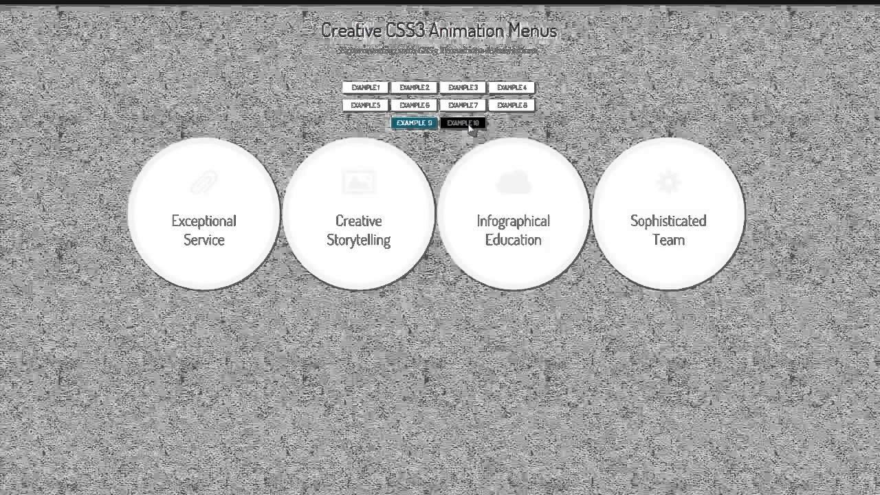 Создание сайтов Современные технологии создания сайтов