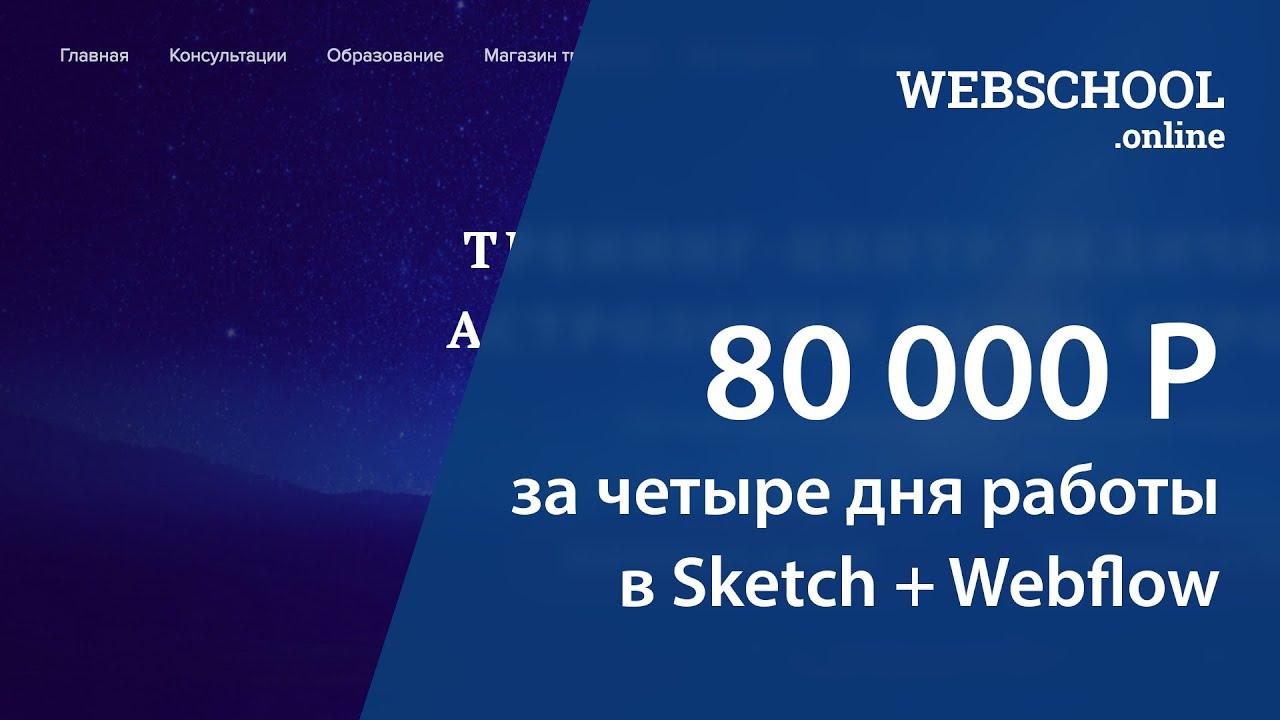 Зарабатываем на сайте рублей за дней с помощью и