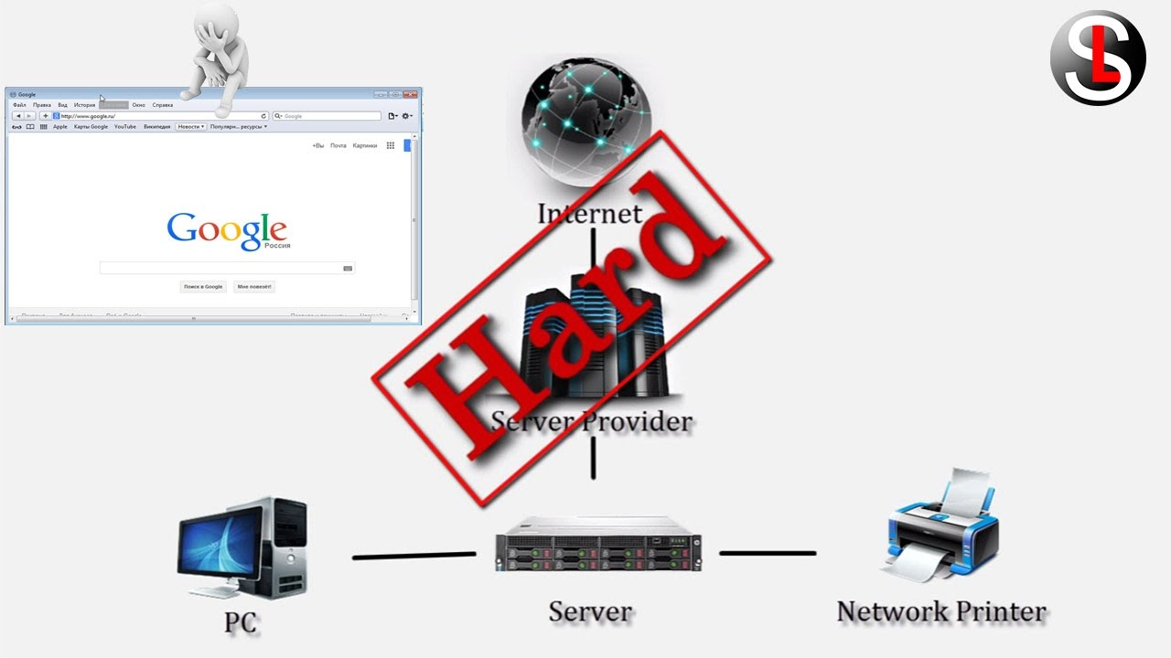 Как узнать какие сайты посещали на компьютере Способа