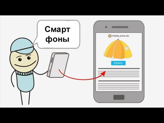 Простой сайт адаптированный под мобильные устройства