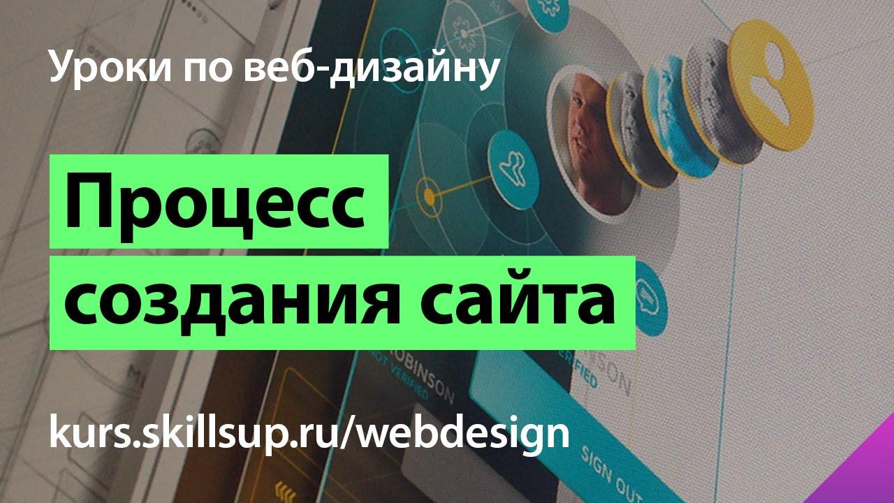 Как создать сайт Основы веб дизайна этапы создания сайта