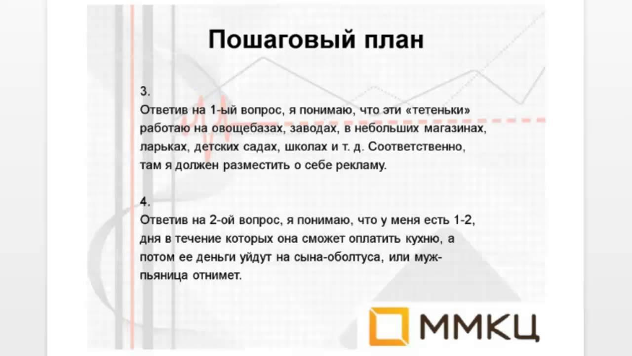 Маркетинг мебели Пошаговый план рекламы для успешных продаж - ММКЦ - Сергей Александров